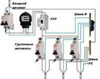 Электропроводка на даче город Ишимбай